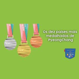 dez países mais medalhados PyeongChang 2018 Cultura de Algibeira