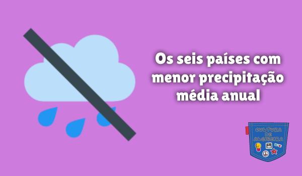 seis países menor precipitação média anual Cultura de Algibeira