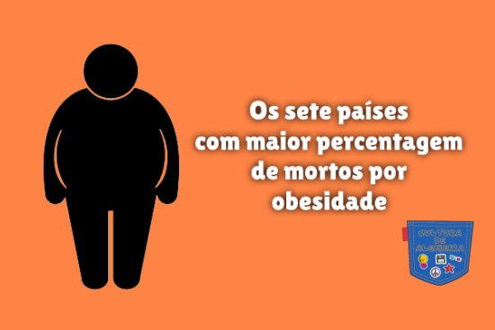 sete países maior percentagem mortos obesidade Cultura Algibeira
